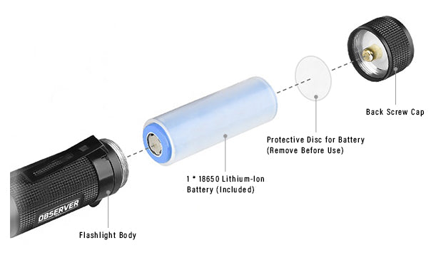 Protective Disk for Battery (Remove Before Use)