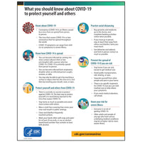 "CDC Poster: What You Should Know (12""x15.5"")"
