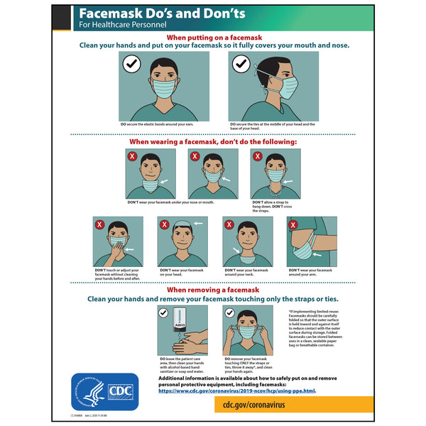 "CDC Poster: Facemask Dos & Don'ts (12""x15.5"")"