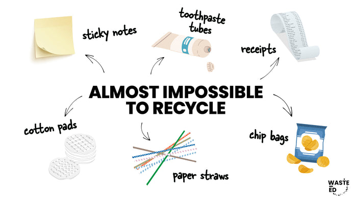 Just because you want it to be recyclable, doesn't mean it is!