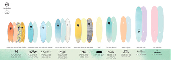 Pukas Surf Shop - Indio Surfboards - Endurance Epoxy