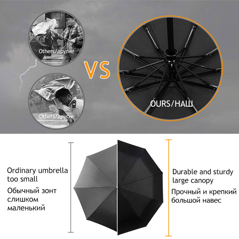 Wind Resistant Fully-Automatic Umbrella