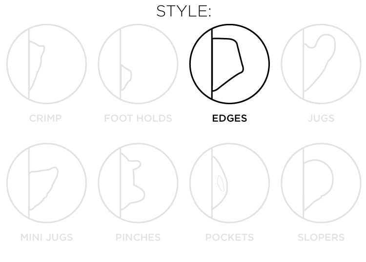 So iLL diagram showing the edge style of climbing holds