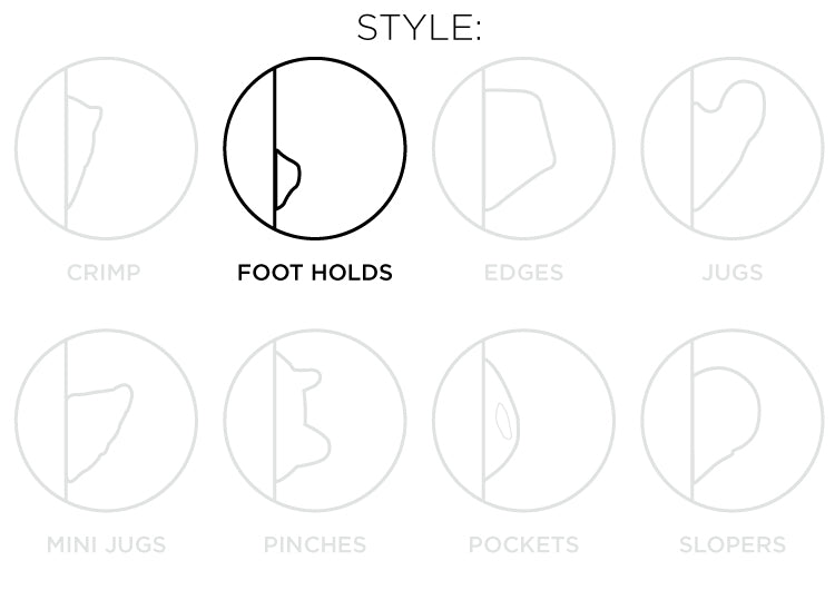 So iLL diagram showing the foot holds style of climbing holds