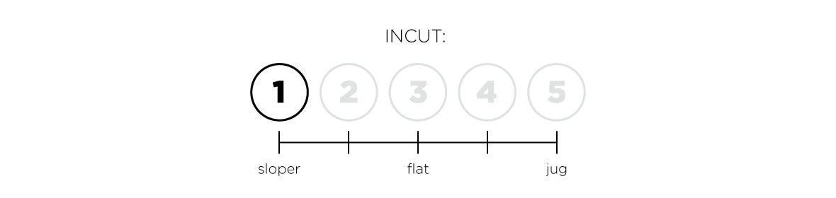 a so ill diagram indicating the chunks of incut for a hold set.  This set is 1 out of 5