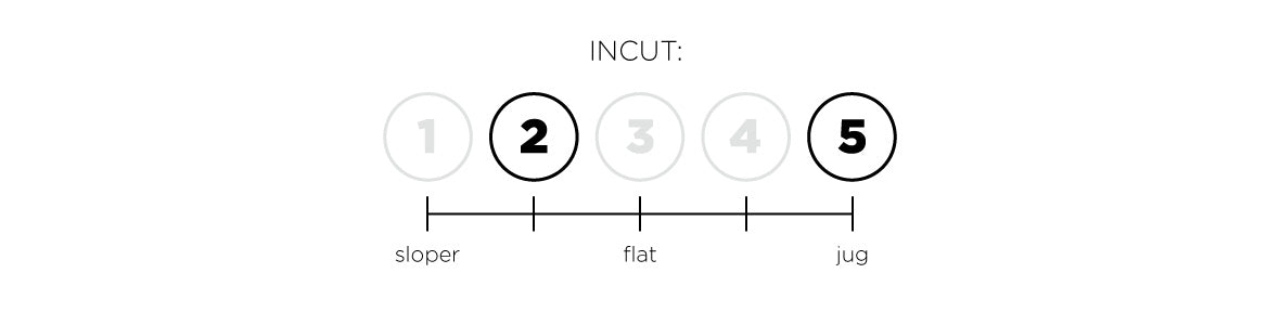 a so ill diagram indicating the fungus of incut for a hold set.  This set is 2 and 5 out of 5