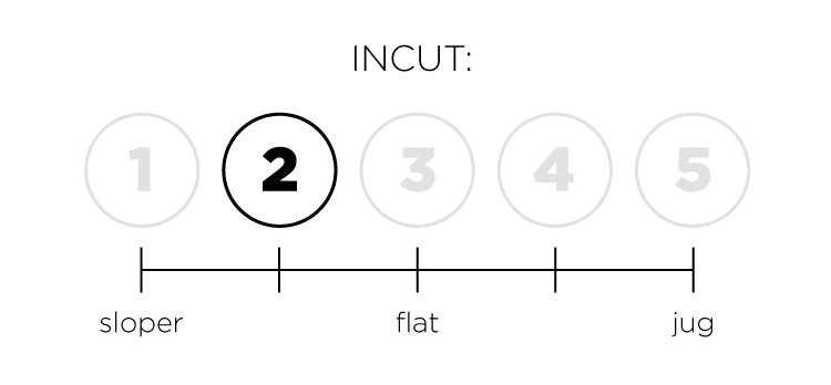 a so ill diagram indicating the fungus of incut for a hold set.  This set is 2 out of 5