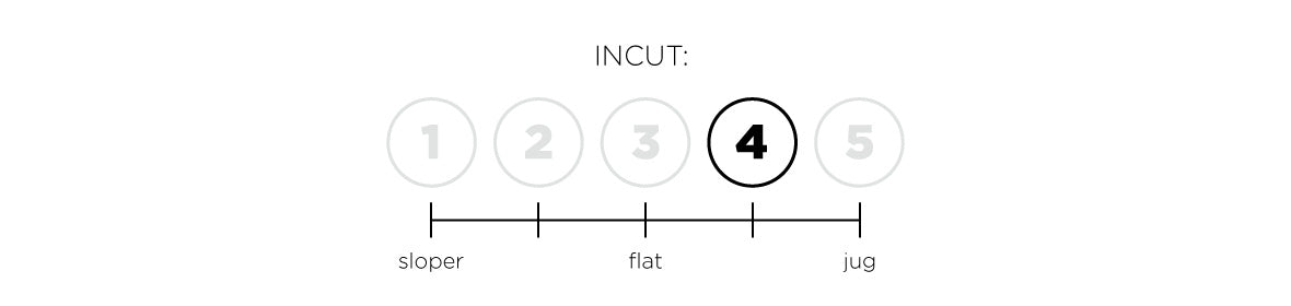 a so ill diagram indicating the fungus of incut for a hold set.  This set is 4 out of 5