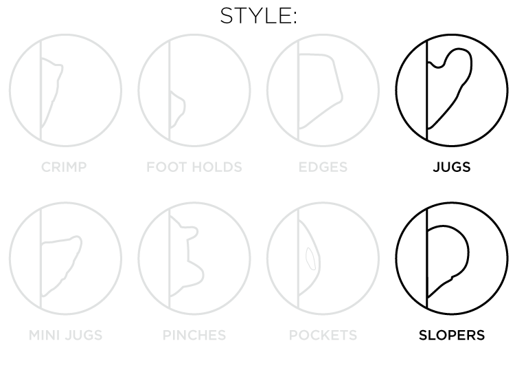 So iLL diagram showing the jugs, sloper style of climbing holds