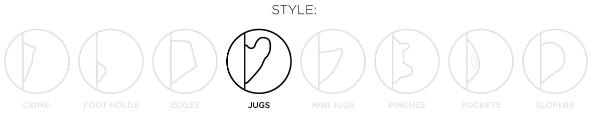 So iLL diagram showing the jugs style of climbing holds