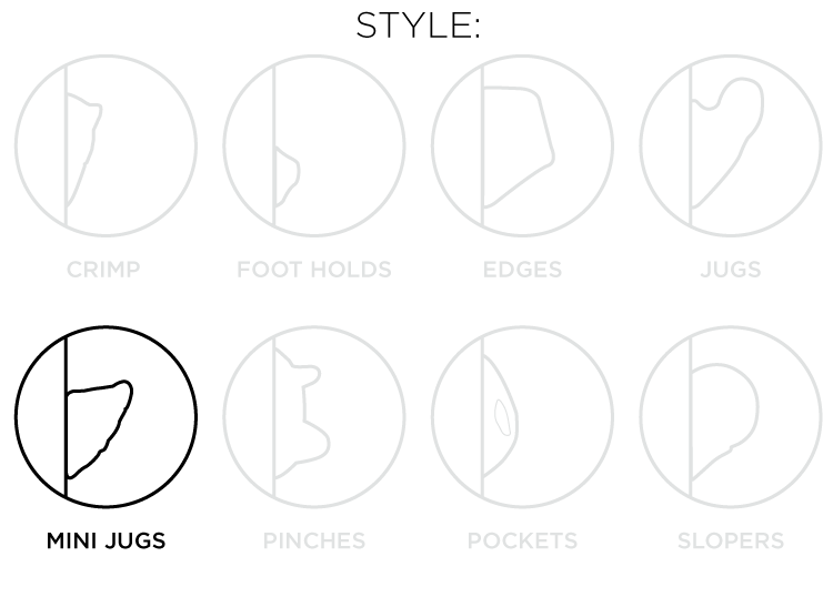 So iLL diagram showing the mini-jugs style of climbing holds