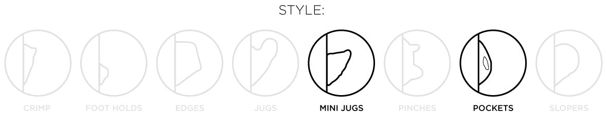So iLL diagram showing the mini-jugs, slopers style of climbing holds