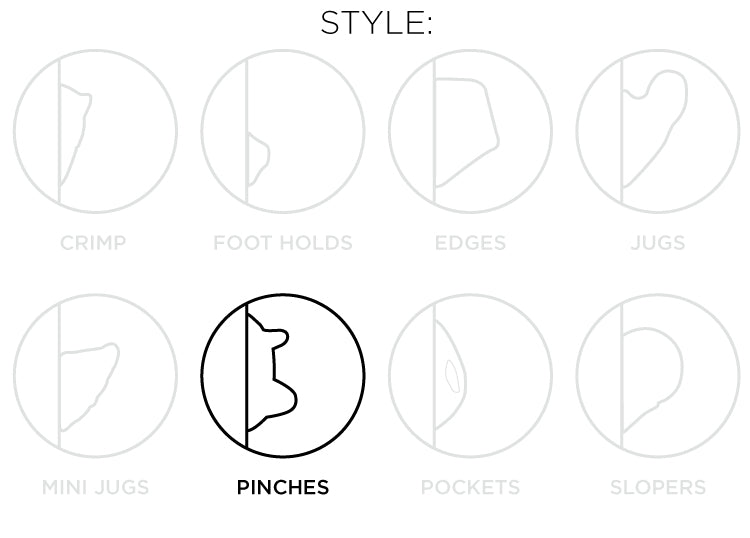 So iLL diagram showing the pinches style of climbing holds