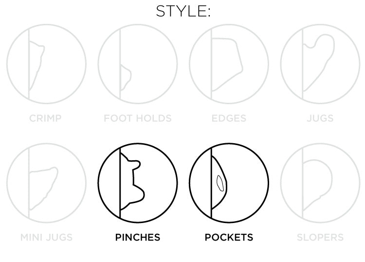 So iLL diagram showing the pinch and pockets style of climbing holds