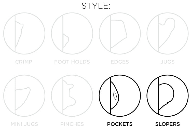 So iLL diagram showing the pockets and slopers style of climbing holds