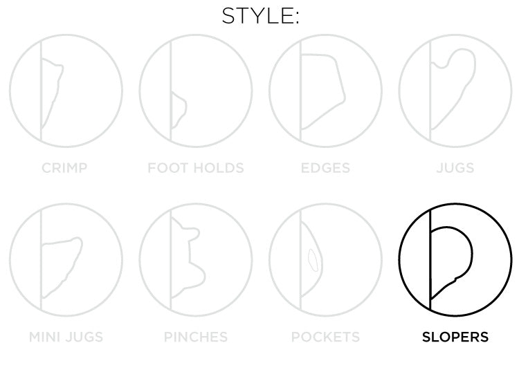 So iLL diagram showing the sloper style of climbing holds