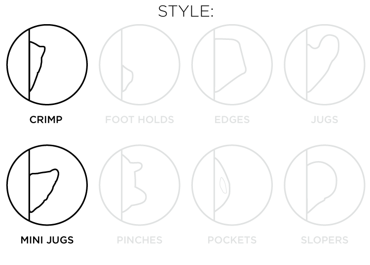 So iLL diagram showing the crimps and mini jugs style of climbing holds