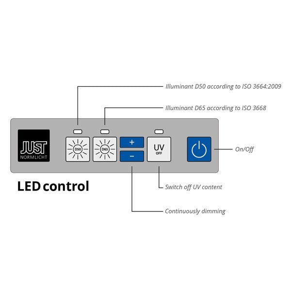 Just Normlicht LED proofStation 20