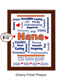 Grandma Plaque Expressions - Personalized - Custom Colors