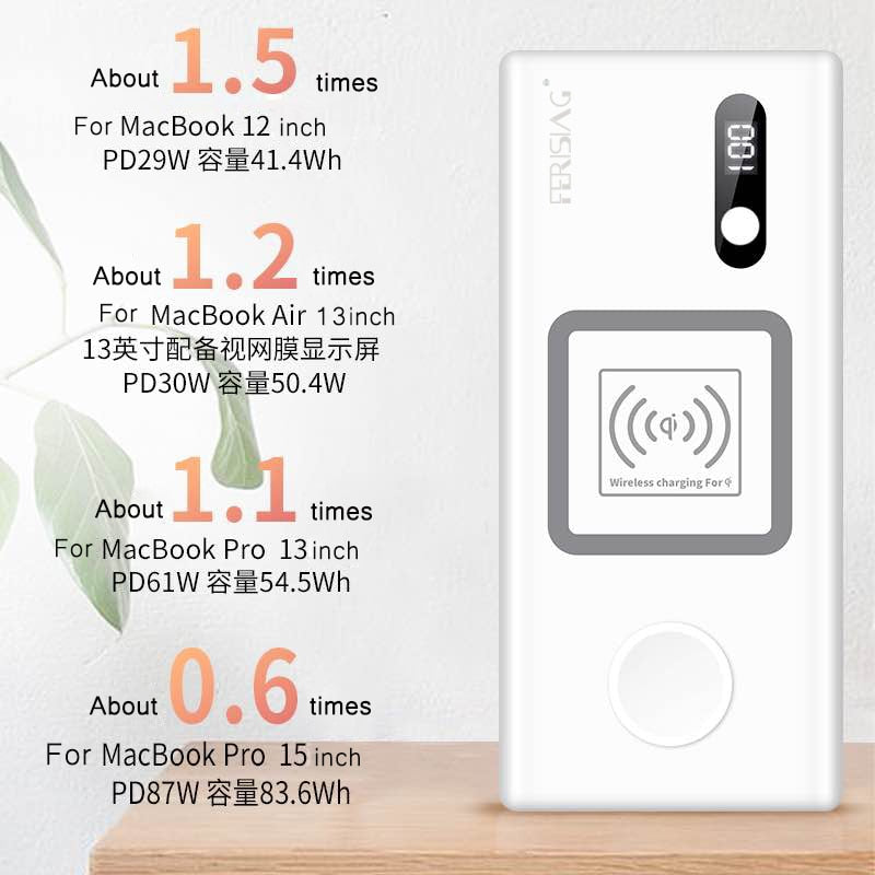 Wireless PD3.0 60W Fast Charger Power Bank 20000mAh for Apple Watch 5/4/3/2 iPhoneX for iWatch series Macbook Air pro