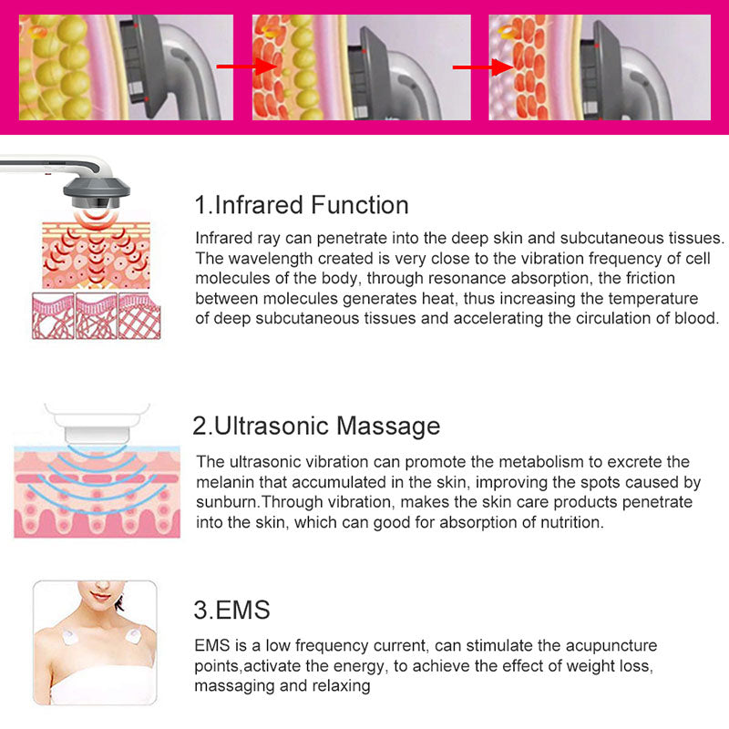 Ultrasonic Cellulite Remover