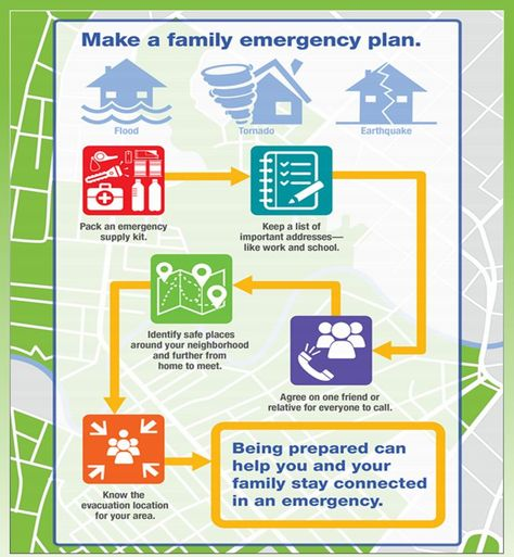 Make a Plan for your Family