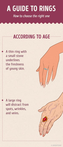 How to choose rings