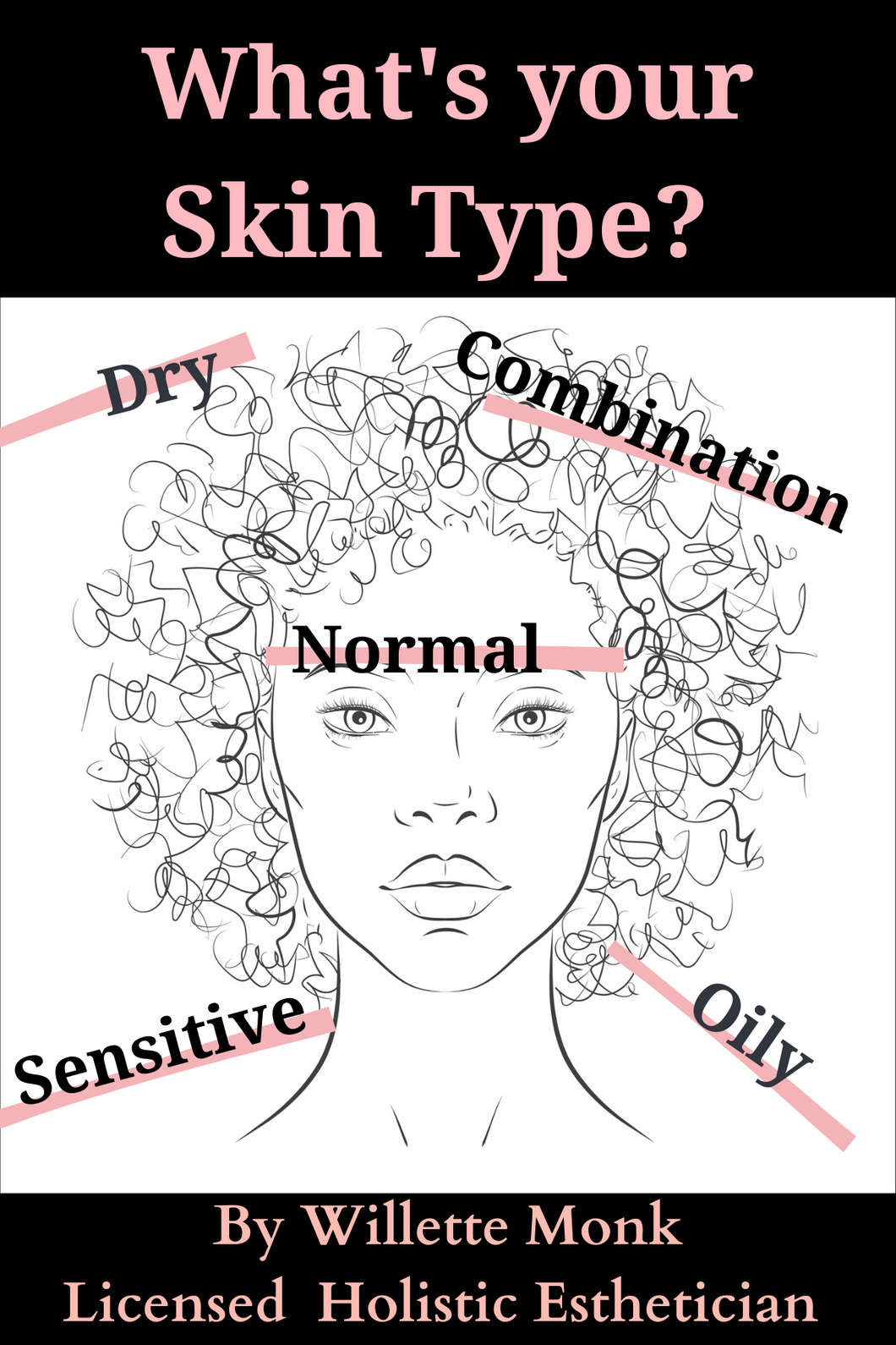 What's Your Skin Type eBook