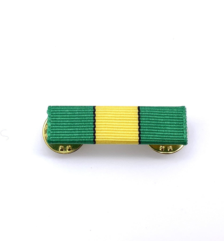 Range Explorer Ribbon Bar