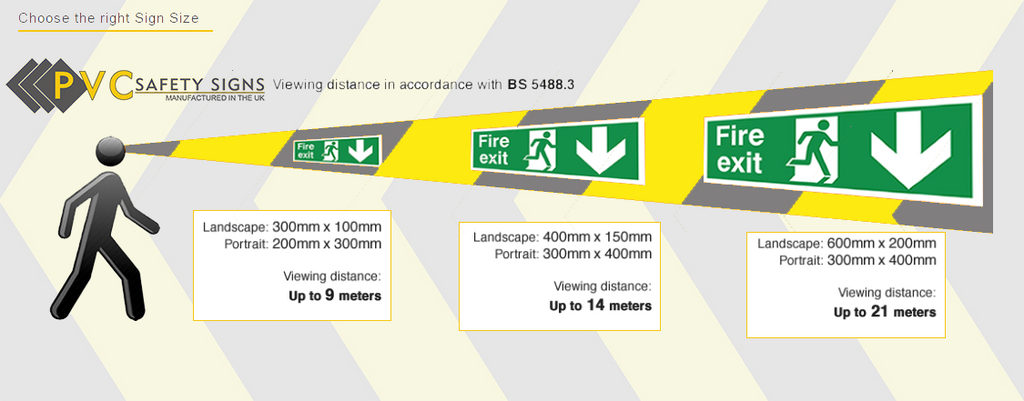 Safety Sign Viewing Distances