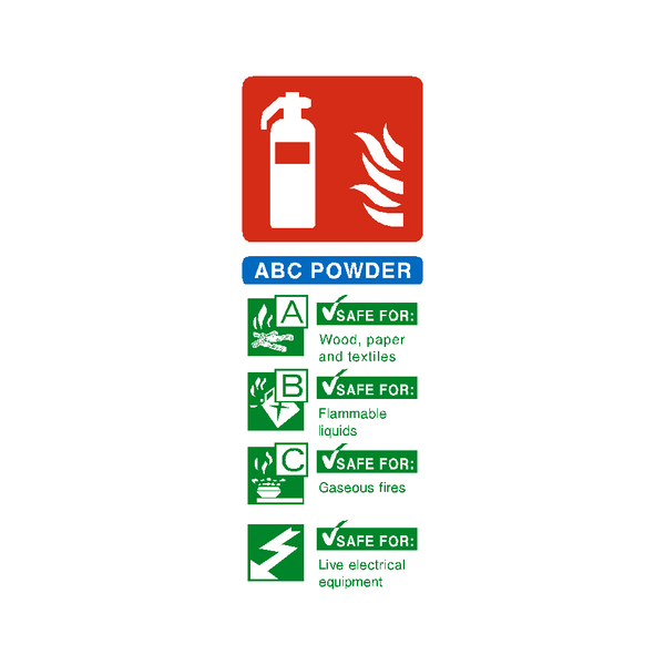 ABC Powder Fire Extinguisher Sign | PVC Safety Signs
