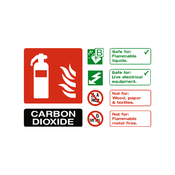Carbon Dioxide Extinguisher Sign | PVC Safety Signs