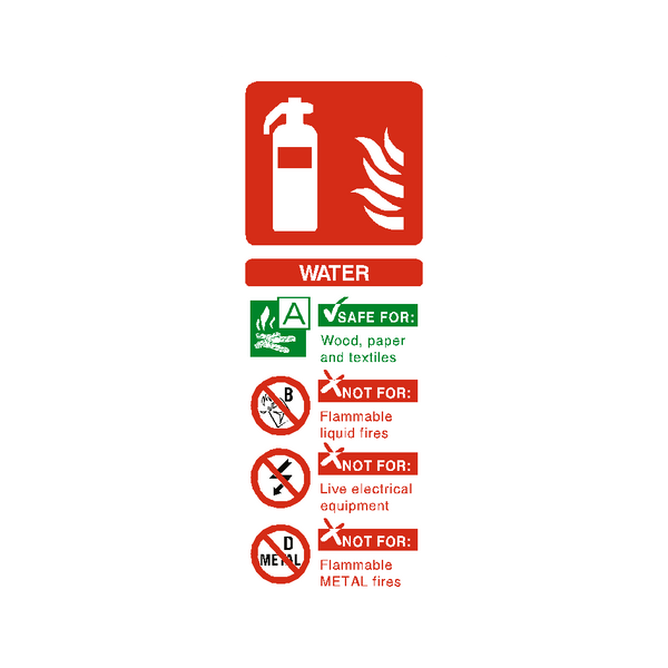 Water Fire Extinguisher Sign | PVC Safety Signs