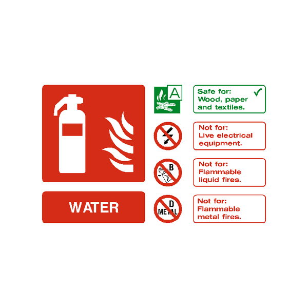 Water Extinguisher Sign | PVC Safety Signs
