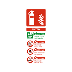 Water Fire Extinguisher Sign | PVC Safety Signs | Health and Safety Signs