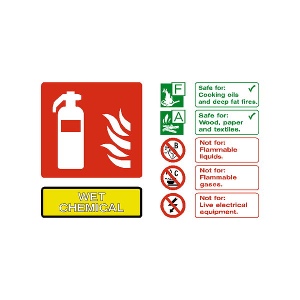 Wet Chemical Extinguisher Sign | PVC Safety Signs
