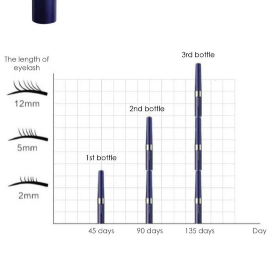 Cavilla Eyelash Serum Value Pack (2 Bottles) - Cavilla Singapore Official