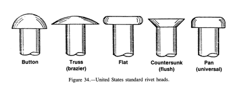 Types of rivets from the NASA Fastener Guide