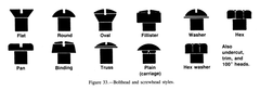 screw head options from the NASA Fastener Guide