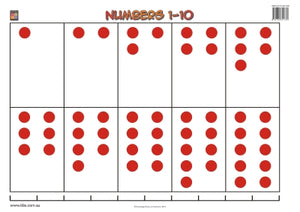 Numbers 1-10 Wallchart (Prep) 9781741621389