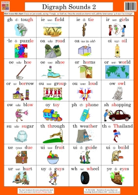 Digraph Sounds 2 Wallchart (Grade 1) 9781741621464