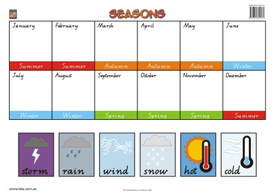 Seasons and Months of the Year Wallchart (Grade 1) 9781741621471