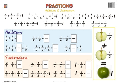 Fractions - Addition and Subtraction Wallchart (Grade 3) 9781875219056