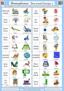 Homophones - Two-Word Groups 1 Wallchart (Grade 1) 9781920696474
