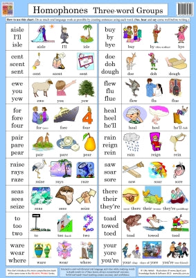 Homophones - Three-Word Groups Wallchart (Grade 3) 9781920696528
