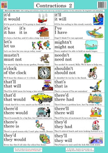 Contractions 2 Wallchart (Grade 3) 9781920696788