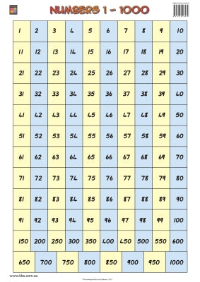 Numbers 1-1000 Wallchart (Grade 2) 9781921016479