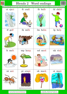 Blends 2 - Word Endings Wallchart (Grade 1) 9781921016516