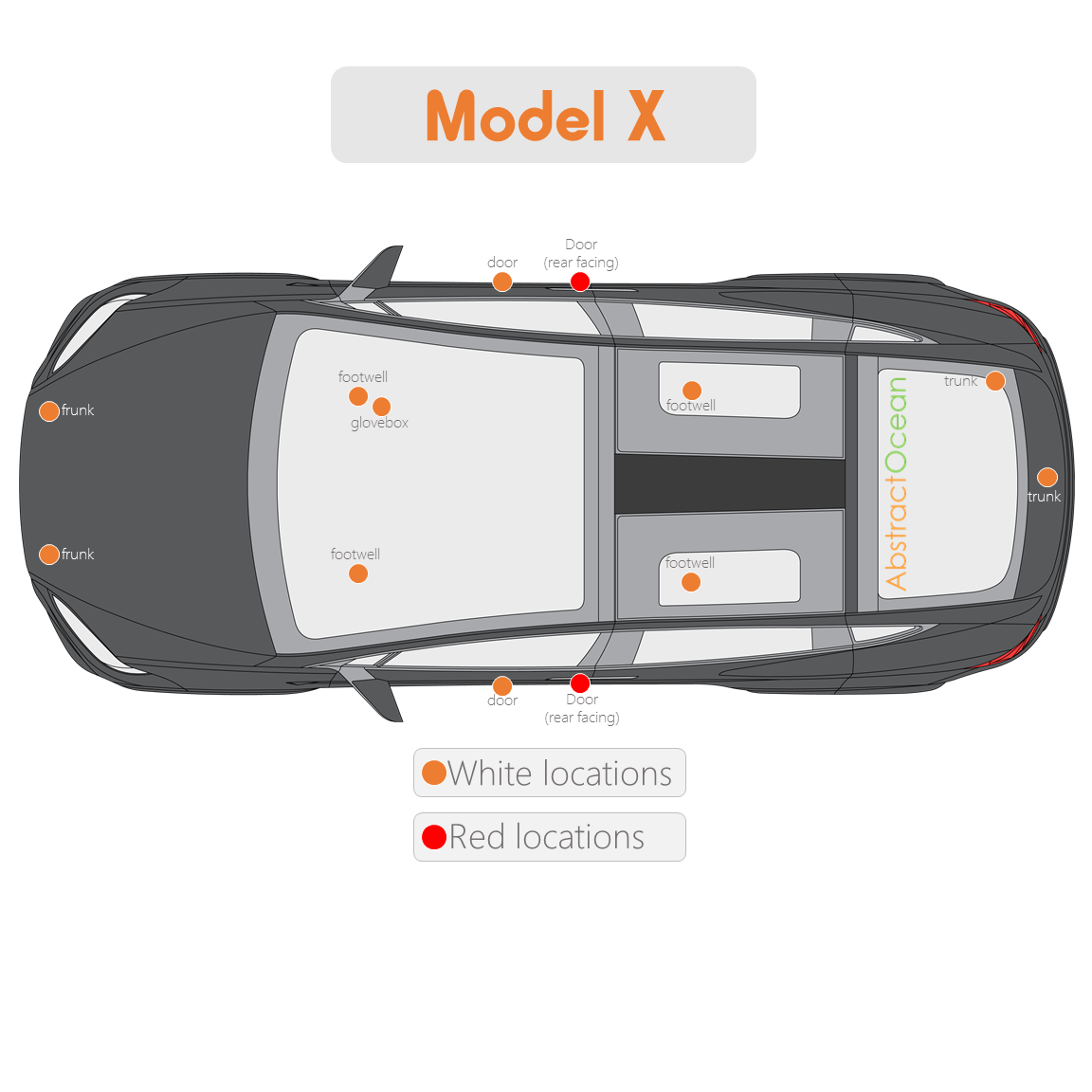 Ultra-Bright LED Lights - Model X