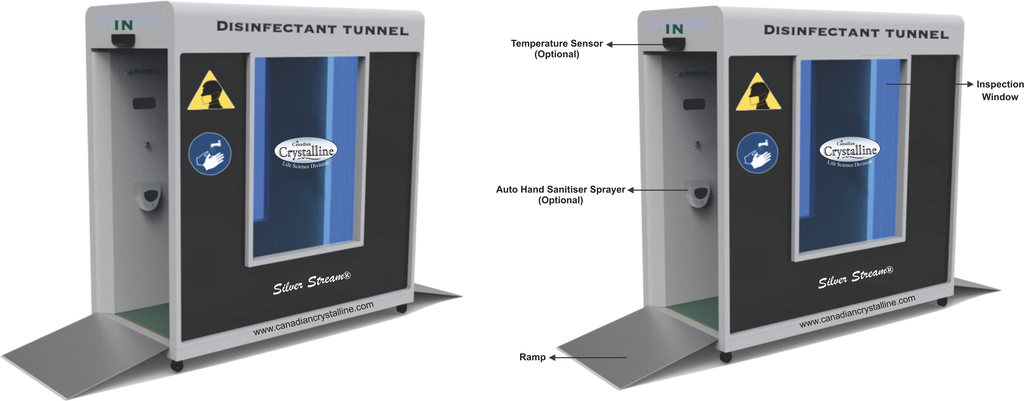 The Silver Stream® Premium Dual Gasified Liquified Disinfection Tunnel is a unique solution to disinfect people before they are allowed to enter into populated areas like Airports, Hospitals, Hotels, Offices, Factories, Malls, Apartments, clubs etc. It's unparalleled because it does not require any consumables to operate except water and electricity.
